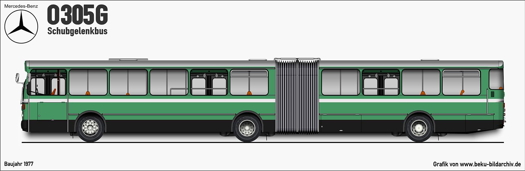 türentriegelung im linienbus